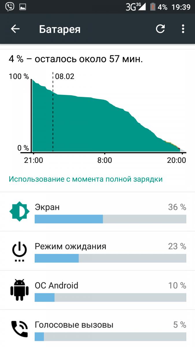 elefone power accum 2